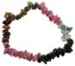 Bracelet du du chakra du coeur